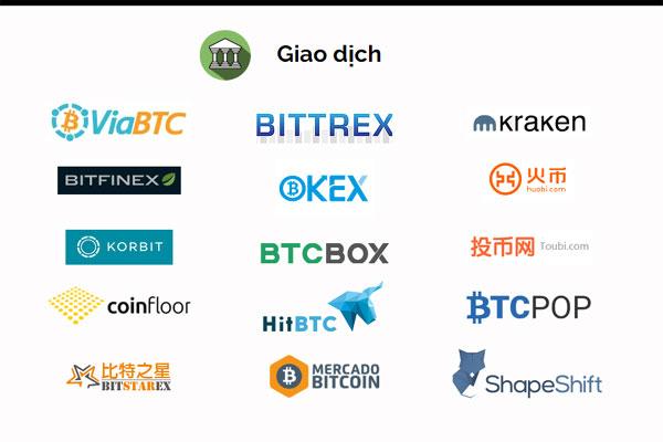 bitcoin-cash-bcc